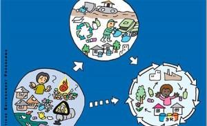 Pnuma revela que cidades produzem até 10 bilhões de toneladas de lixo por ano