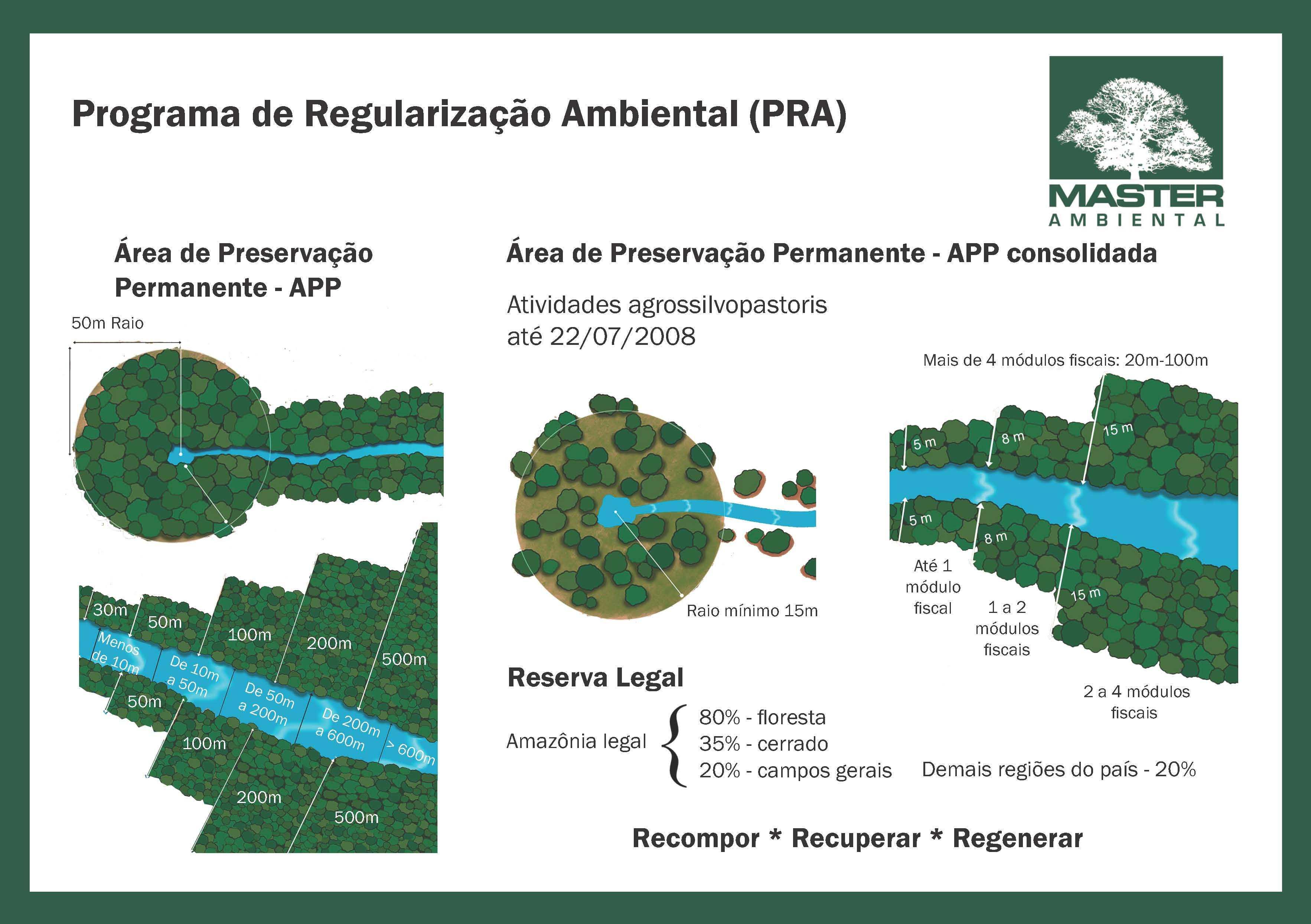 Cadastro Ambiental Rural (CAR) - Master Ambiental - Consultoria ... d138f877d4